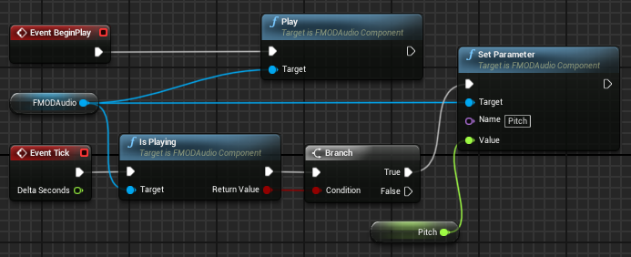 FMODAudio Set Parameter Node