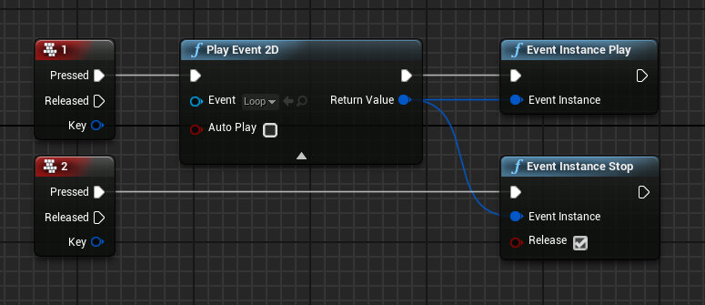 FMOD Event Instance Stop Node in Unreal Engine 4