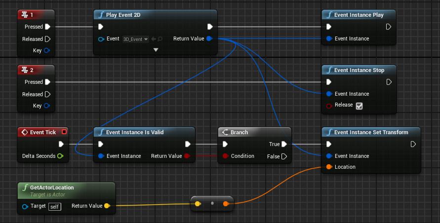 FMOD Event Instance Set Transform node