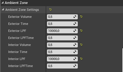 Ambient Zone settings in Unreal Engine 4