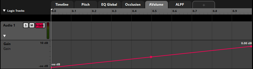 Ambient Zone Volume Parameter in FMOD Studio