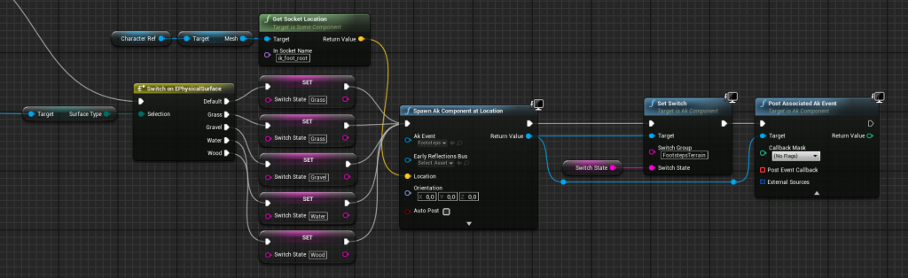 Second part of the Footsteps implementation for a Third Person Character with Wwise in UE4