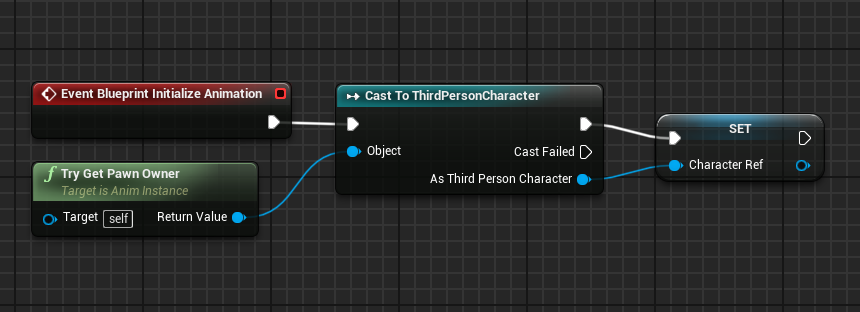 Getting a Reference to the ThirdPersonCharacter