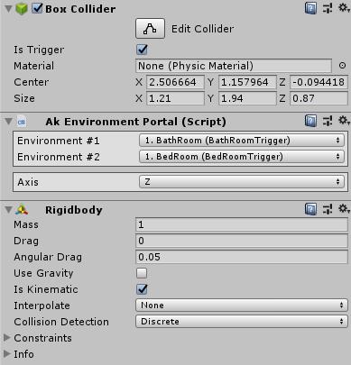 Ak Environment Portal