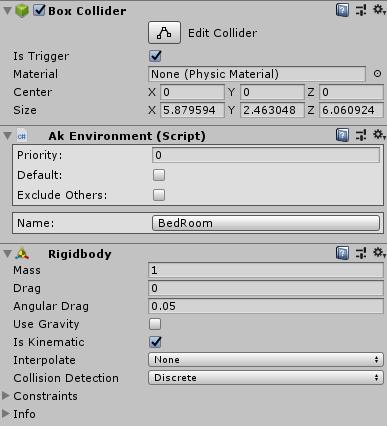 Ak Environment component